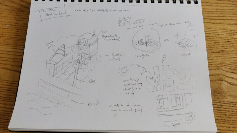 Initial sketches of my idea